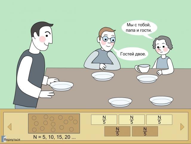 Математика, 6 класс. Сюжет 4